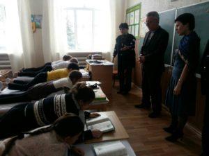 Відвідування закладів освіти обласної комунальної власності Луганської області